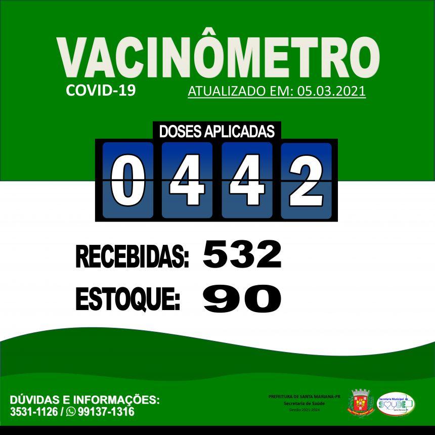 VACINÔMETRO 05.03.2021