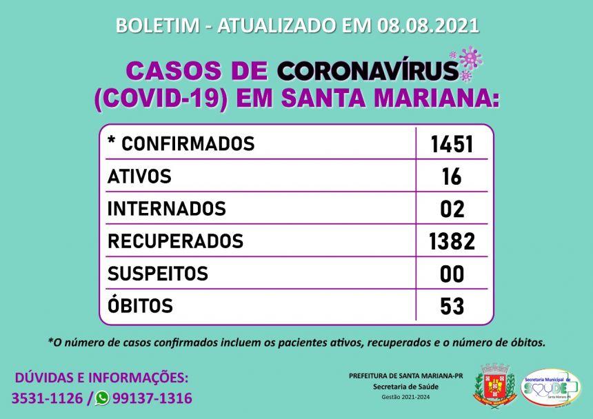 BOLETIM CORONAVÍRUS - 08.08.2021