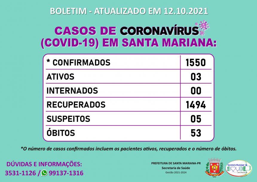 BOLETIM CORONAVÍRUS - 12.10.2021