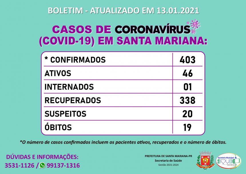 BOLETIM CORONAVÍRUS 13.01.2021