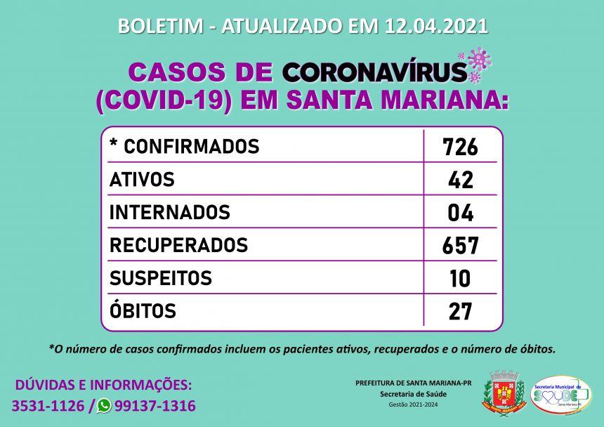 BOLETIM CORONAVÍRUS - 12.04.2021