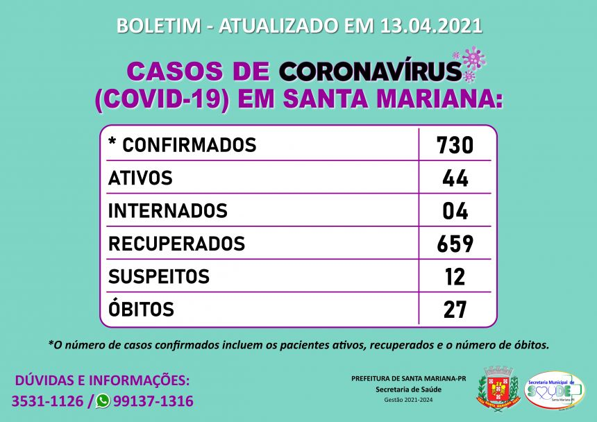 BOLETIM CORONAVÍRUS - 13.04.2021
