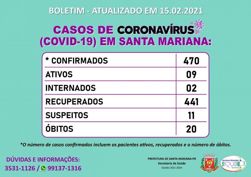 BOLETIM CORONAVÍRUS - 15.02.2021