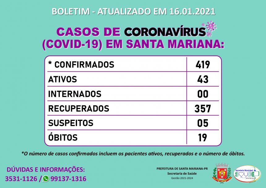 BOLETIM CORONAVÍRUS 16.01.2021