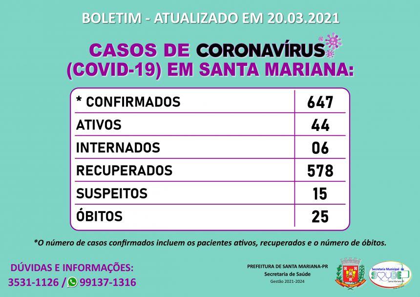 BOLETIM CORONAVÍRUS - 20.03.2021