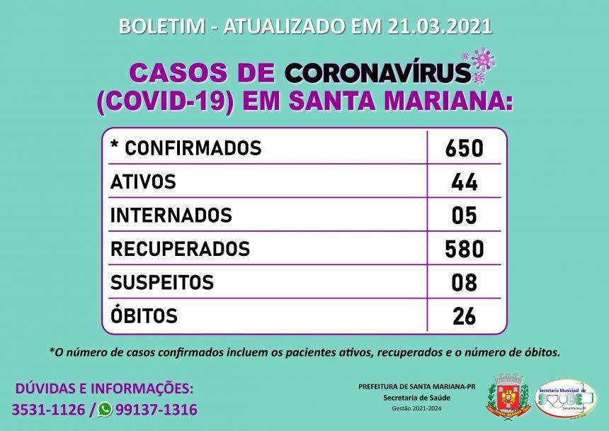 BOLETIM CORONAVÍRUS - 21.03.2021