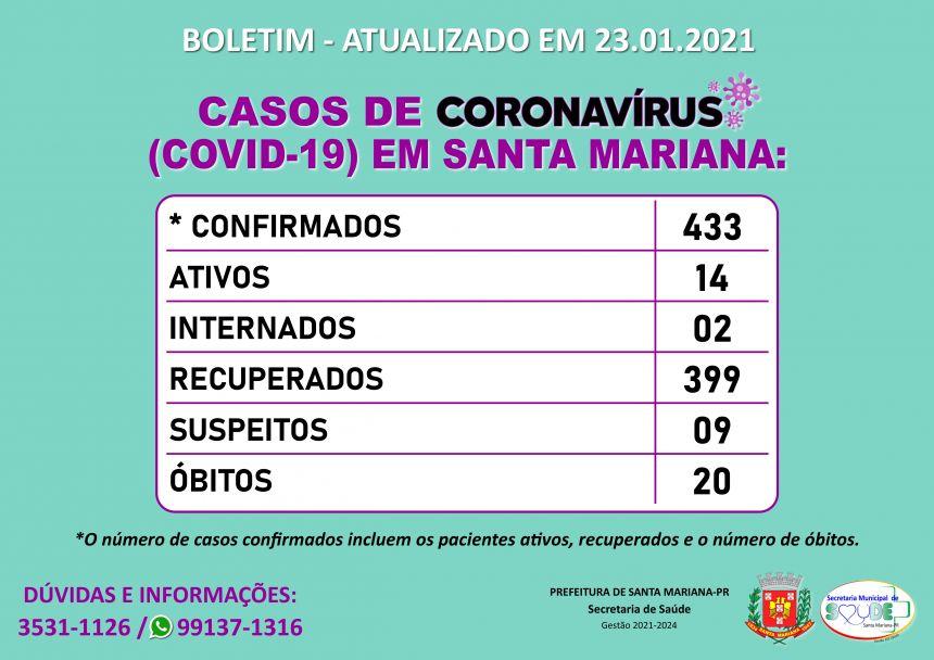 BOLETIM CORONAVÍRUS - 23.01.2021