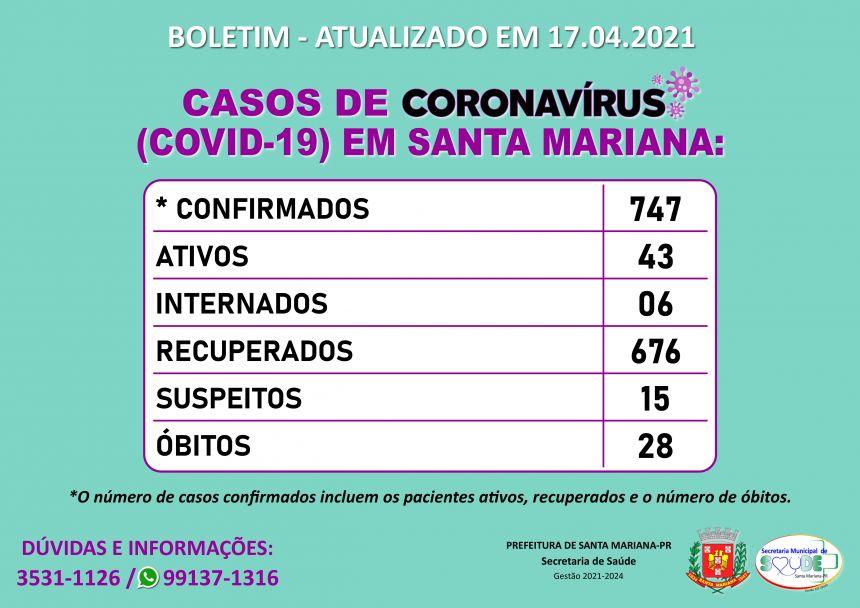 Boletim Coronavírus - 17.04.2021