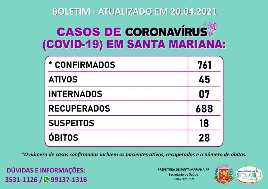 Boletim Coronavírus - 20.04.2021