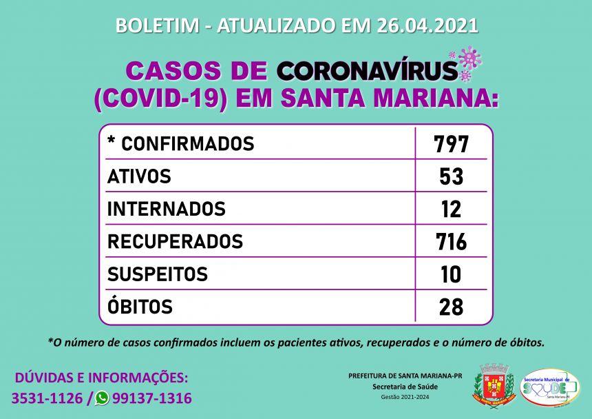 BOLETIM CORONAVÍRUS - 26.04.2021