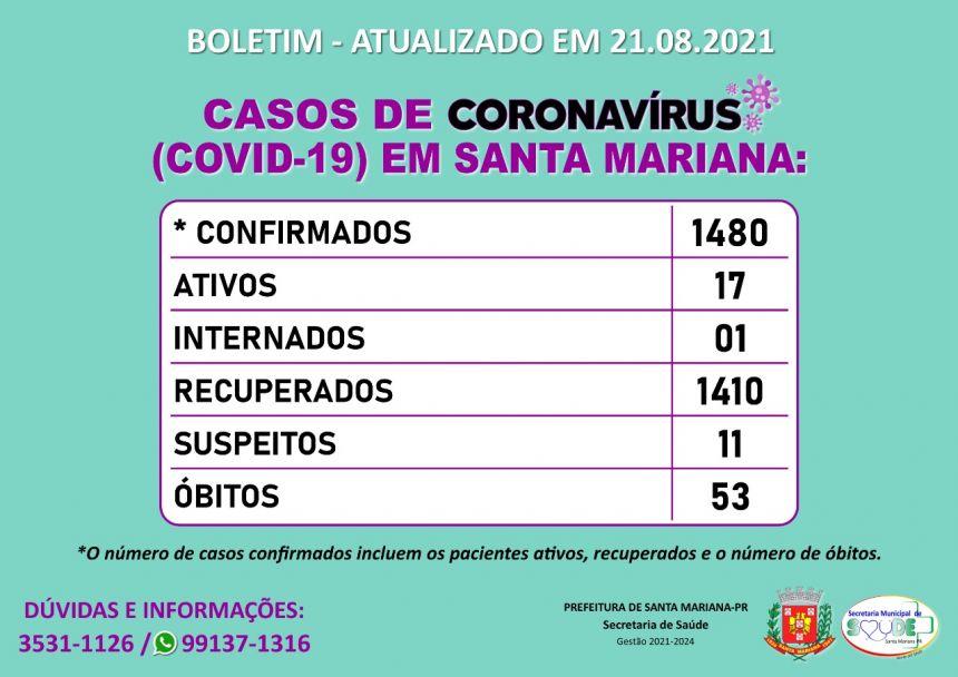 BOLETIM CORONAVÍRUS - 21.08.2021