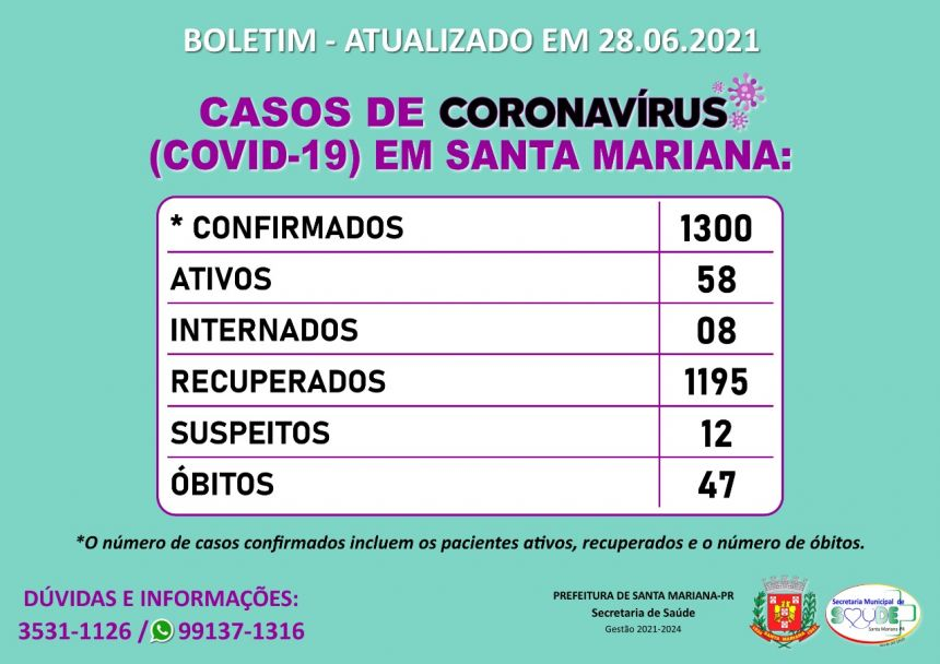 BOLETIM CORONAVÍRUS - 28.06.2021