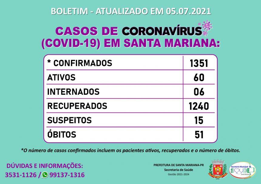BOLETIM CORONAVÍRUS - 05.07.2021