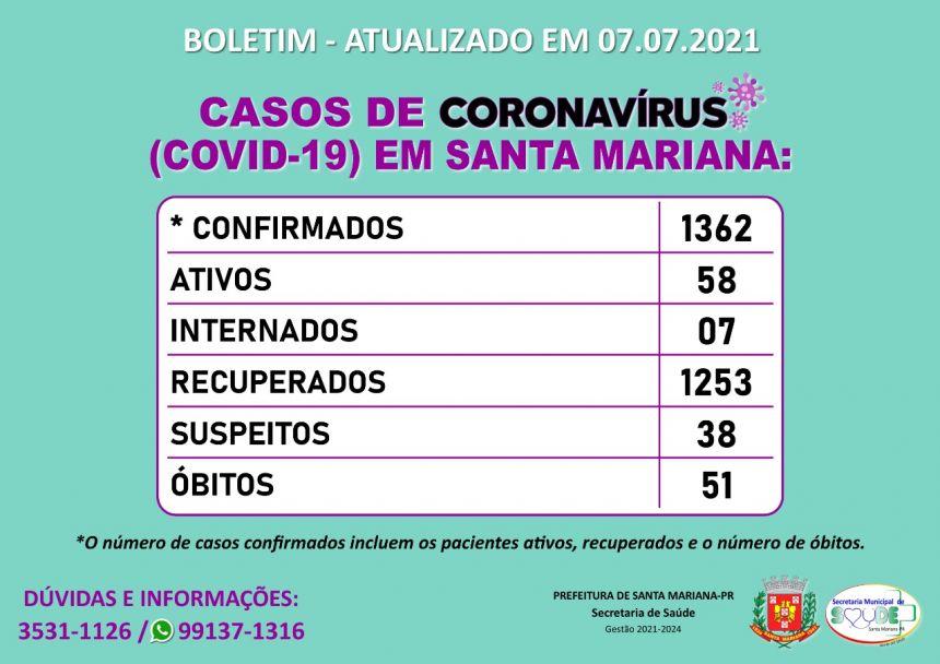 BOLETIM CORONAVÍRUS - 07.07.2021