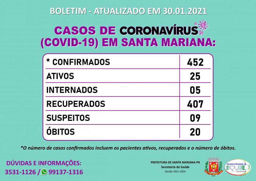 BOLETIM CORONAVÍRUS - 30.01.2021
