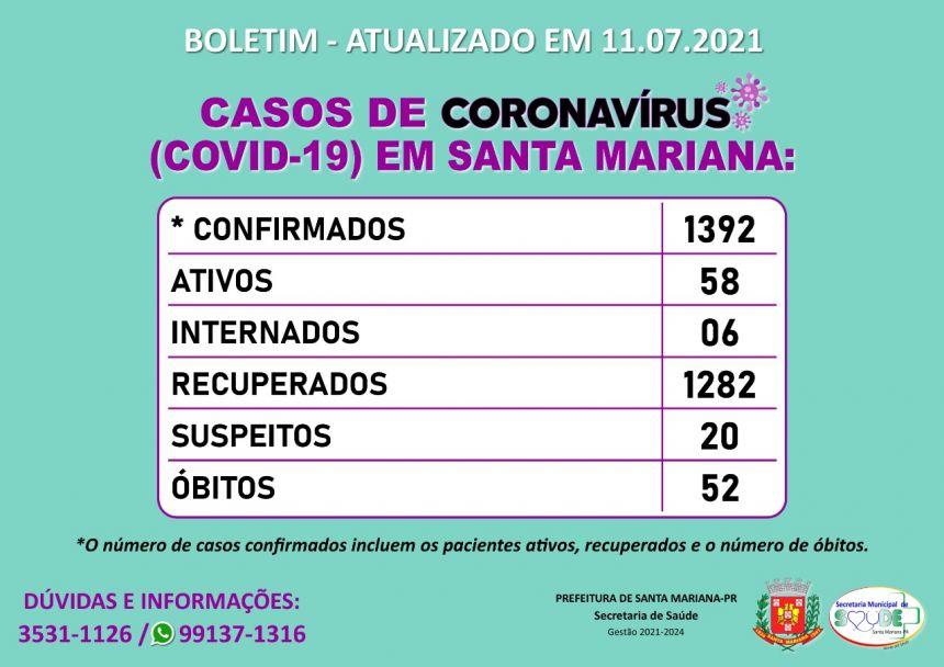 BOLETIM CORONAVÍRUS - 11.07.2021