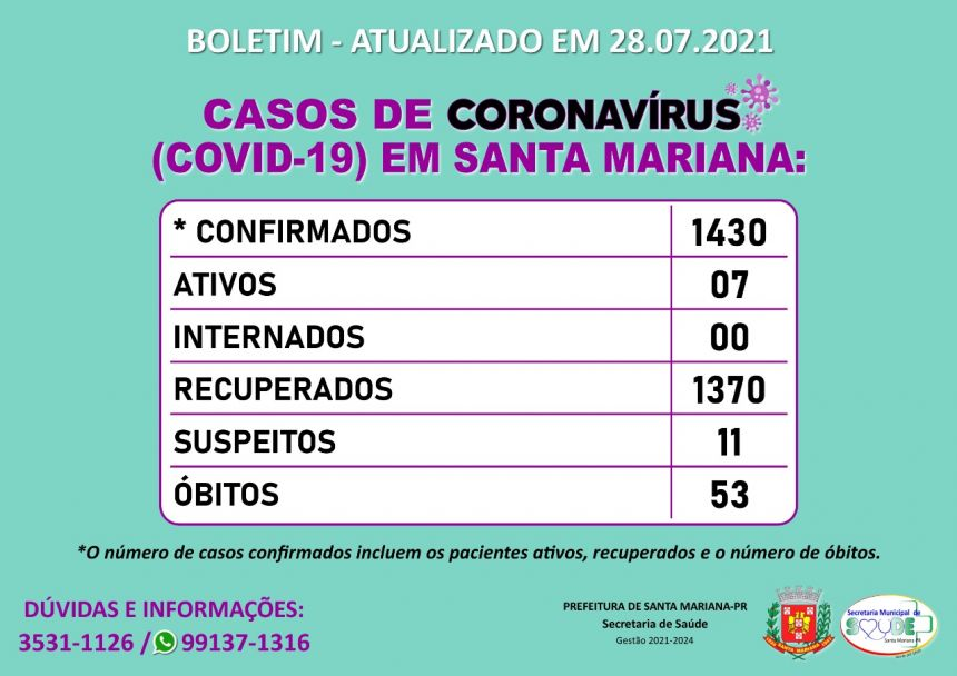 BOLETIM CORONAVÍRUS - 28.07.2021