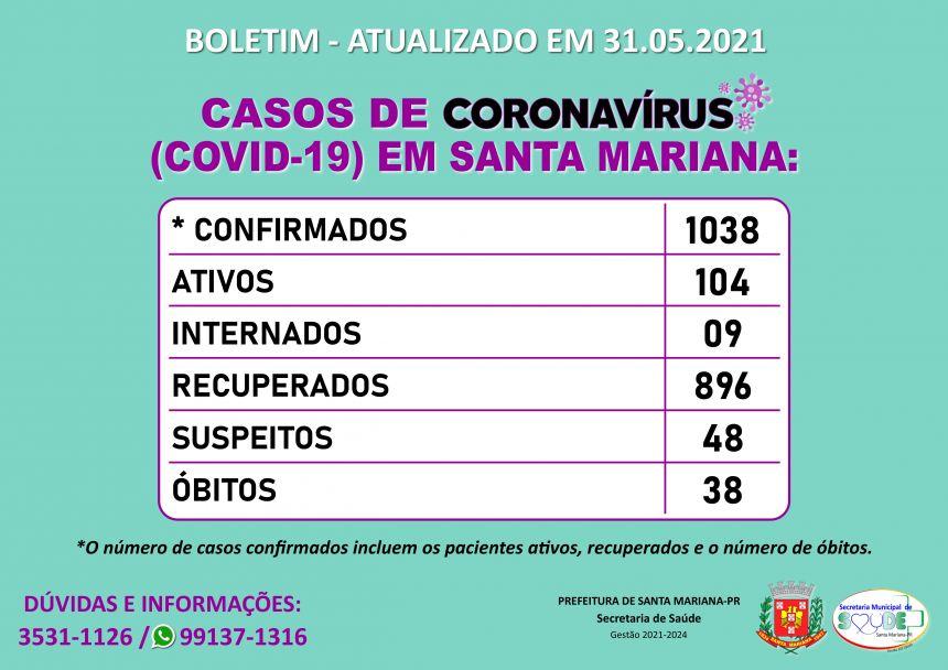 BOLETIM CORONAVÍRUS - 31.05.2021