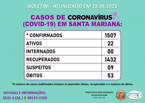 BOLETIM CORONAVÍRUS - 28.08.2021