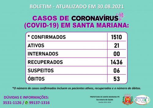 BOLETIM CORONAVÍRUS - 30.08.2021