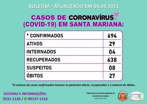 BOLETIM CORONAVÍRUS - 04.04.2021