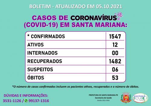 BOLETIM CORONAVÍRUS - 05.10.2021
