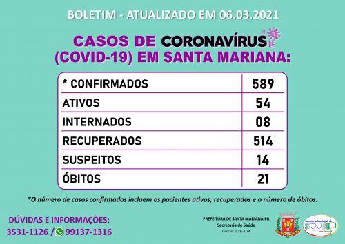 BOLETIM CORONAVÍRUS - 06.03.2021