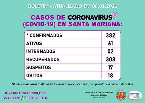 BOLETIM CORONAVÍRUS 08.01.2021