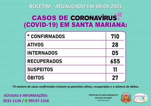 BOLETIM CORONAVÍRUS - 08.04.2021