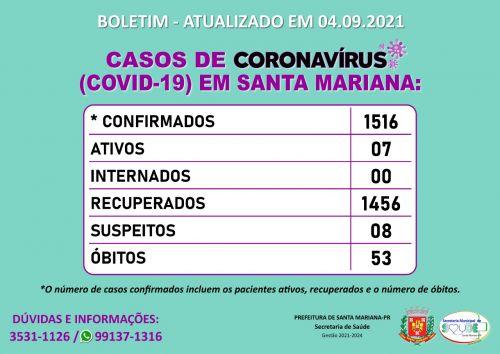 BOLETIM CORONAVÍRUS - 04.09.2021