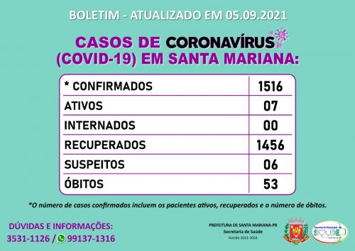 BOLETIM CORONAVÍRUS - 05.09.2021