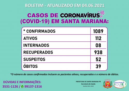 BOLETIM CORONAVÍRUS - 04.06.2021