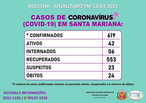BOLETIM CORONAVÍRUS - 13.03.2021