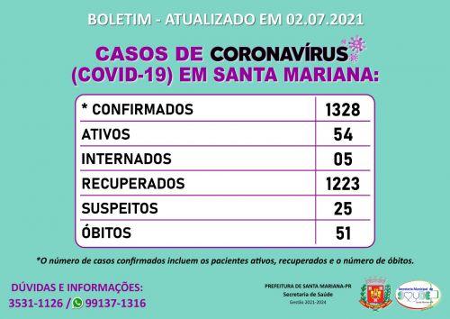 BOLETIM CORONAVÍRUS - 02.07.2021