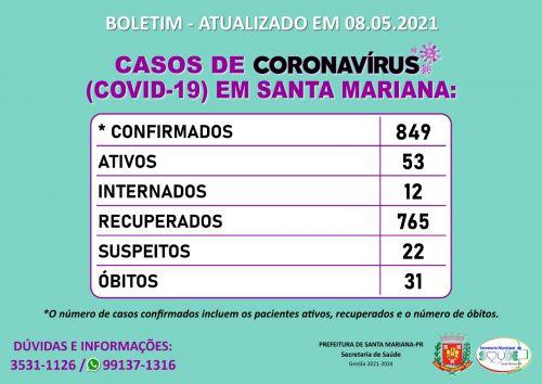 BOLETIM CORONAVÍRUS - 08.05.2021