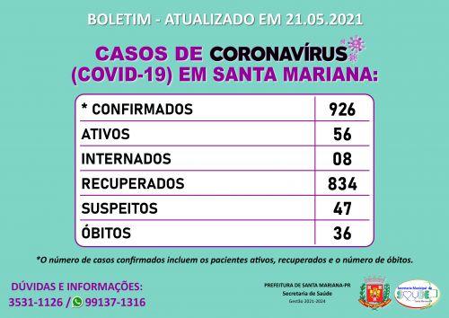 BOLETIM CORONAVÍRUS - 21.05.2021