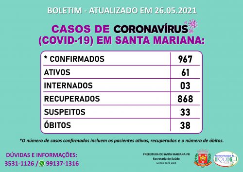 BOLETIM CORONAVÍRUS - 26.05.2021