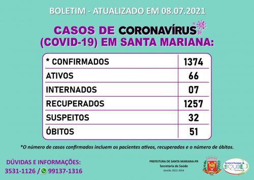 BOLETIM CORONAVÍRUS - 08.07.2021