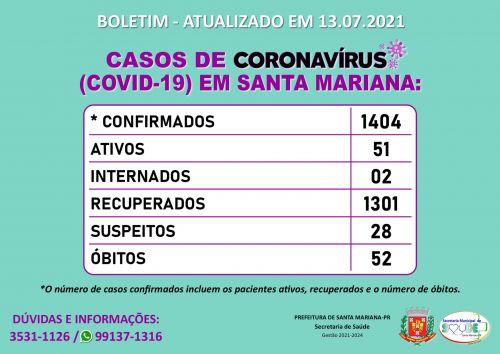 BOLETIM CORONAVÍRUS - 13.07.2021