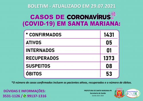 BOLETIM CORONAVÍRUS - 29.07.2021