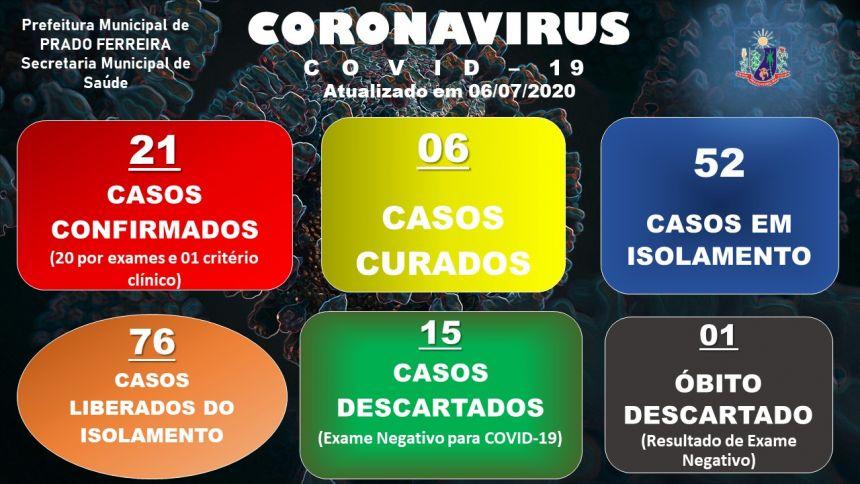 Quadragésimo Terceiro Boletim Epidemiológico COVID-19 (06/07/2020)