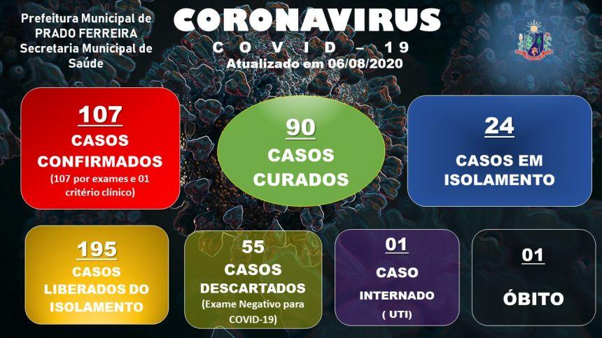 Sexagésimo Sétimo Boletim Epidemiológico COVID-19 (06/08/2020)