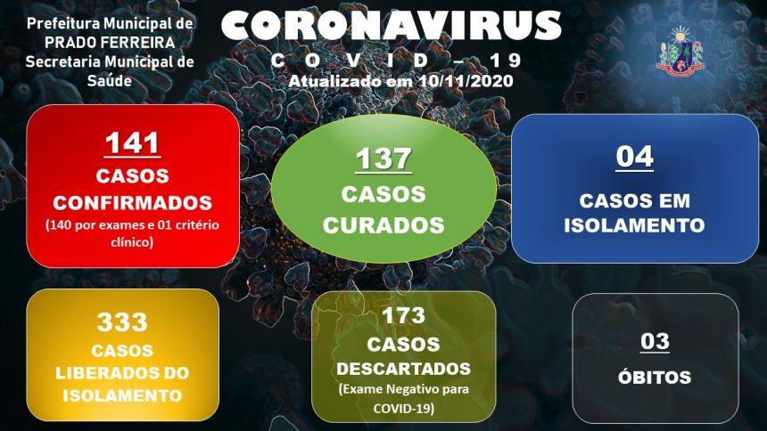 Centésimo Terceiro Boletim Epidemiológico COVID-19 (10/11/2020)