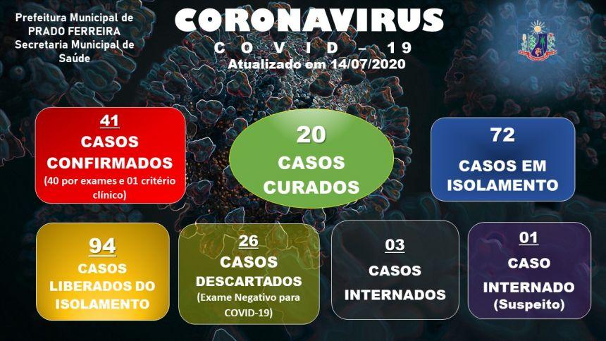 Quinquagésimo Boletim Epidemiológico COVID-19 (14/07/2020)