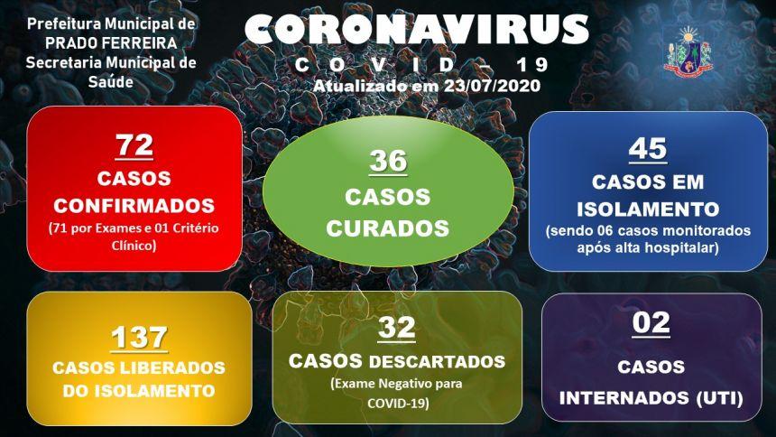 Quinquagésimo Sétimo Boletim Epidemiológico COVID-19 (23/07/2020