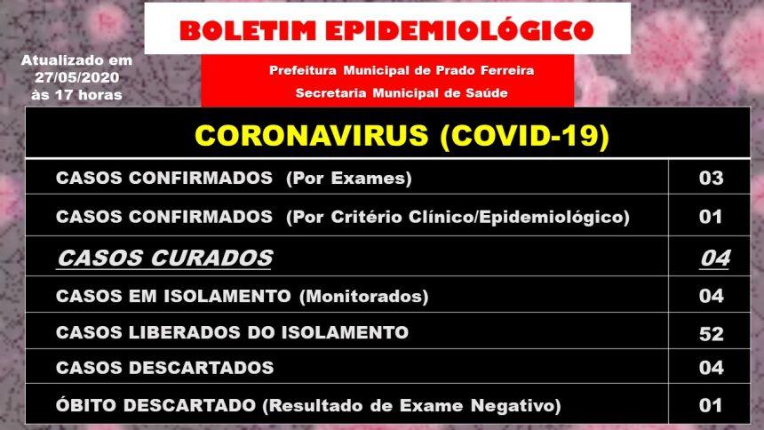 Vigésimo Sexto Boletim Epidemiológico COVID-19 (27/05/2020)