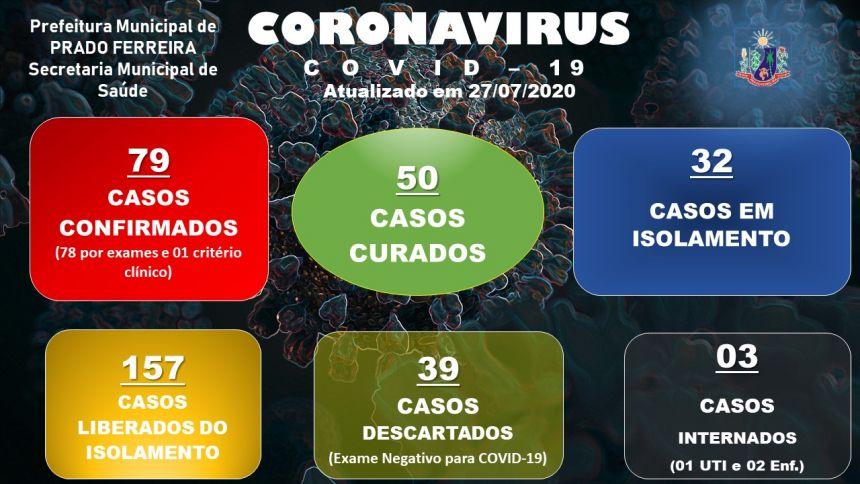 Quinquagésimo Nono Boletim Epidemiológico COVID-19 (27/07/2020