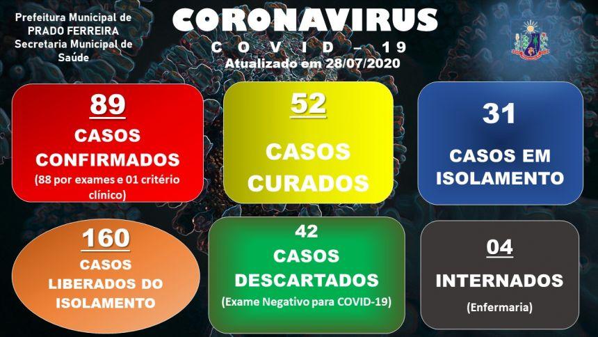 Sexagésimo Boletim Epidemiológico COVID-19 (28/07/2020