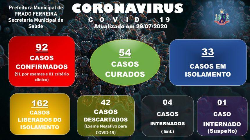 Sexagésimo Primeiro Boletim Epidemiológico COVID-19 (29/07/2020