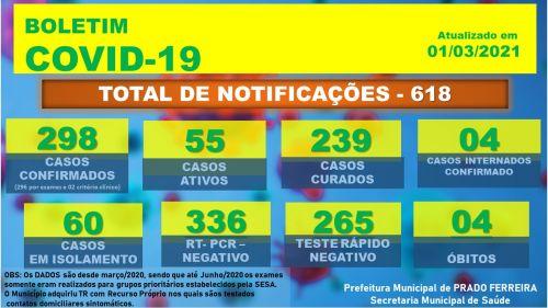 Centésimo Sexagésimo Primeiro Boletim Epidemiológico COVID-19 (01/03/2021)